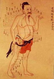 acupunctureman